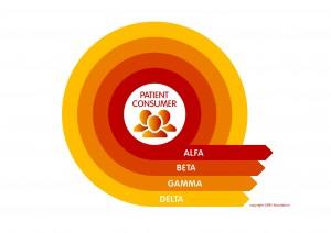 GIMS cirkel diagram V3-01